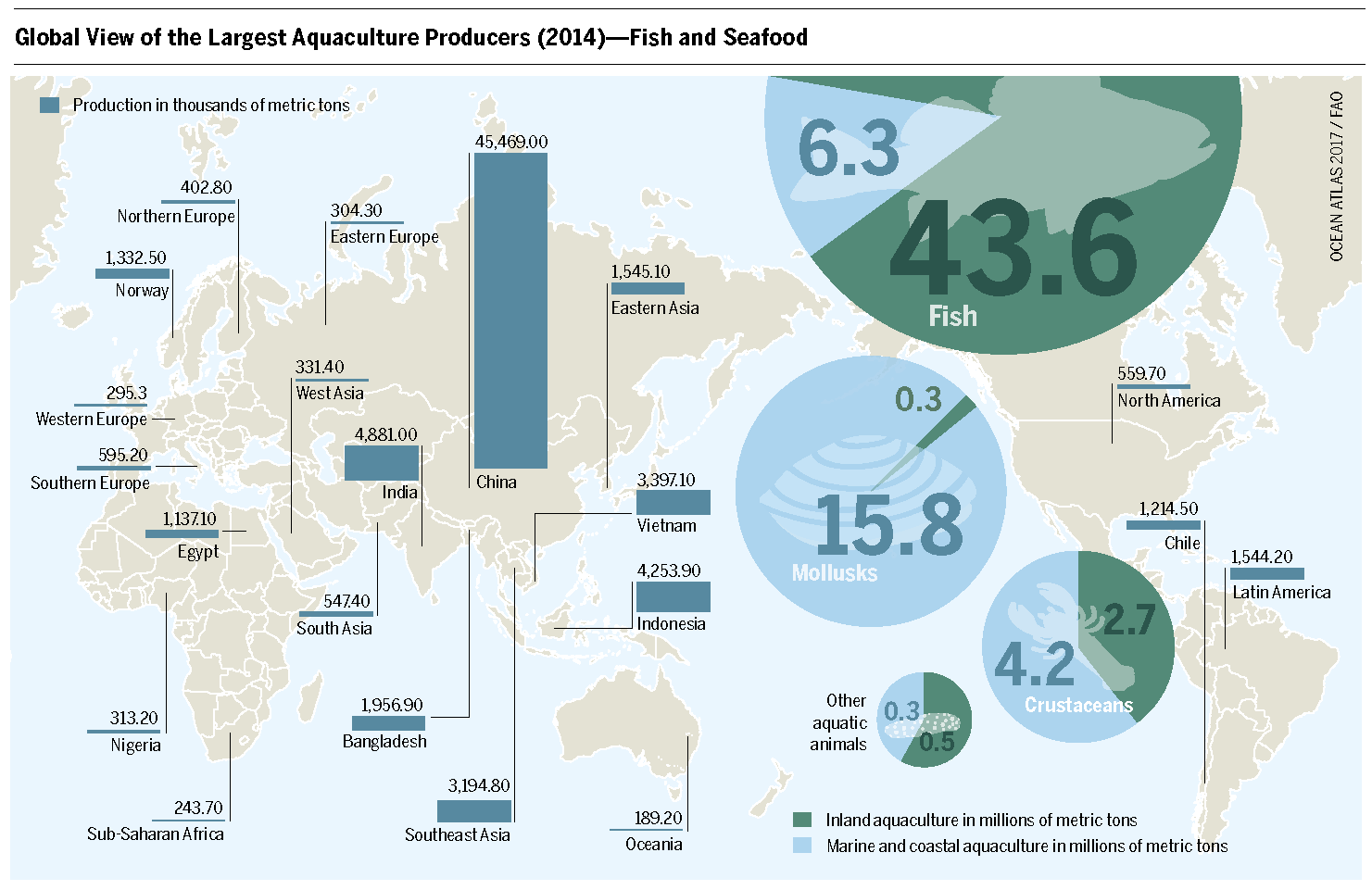 Maps and graphs meeresatlas global view of the largest aquaculture producers 2014fish and seafood download pdf png gumiabroncs Images